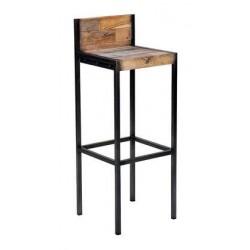 Wall stool