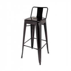 Stool Tools Black Backing